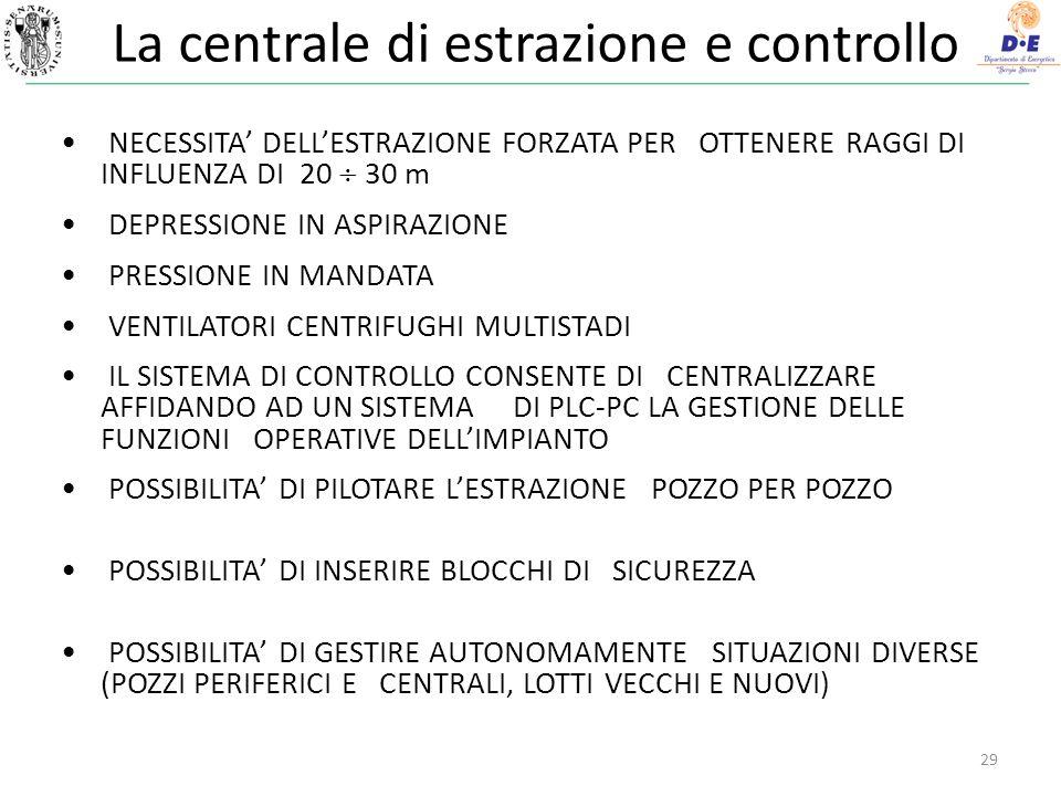 La centrale di estrazione e controllo