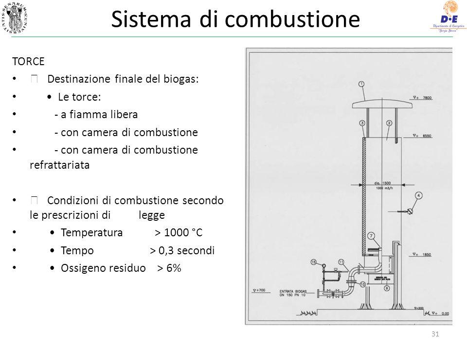 Sistema di combustione