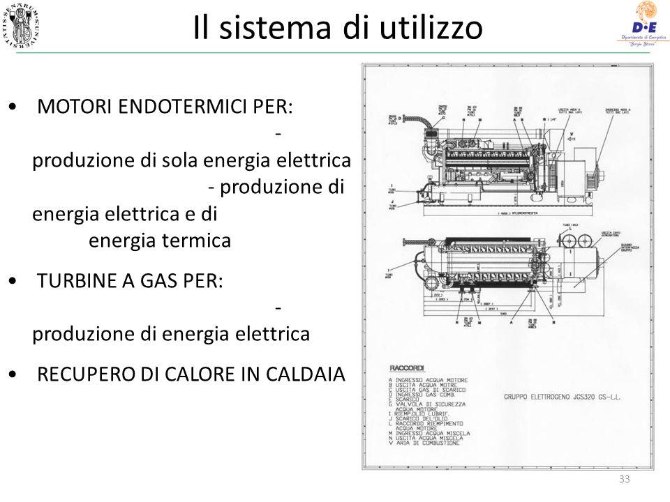 Il sistema di utilizzo