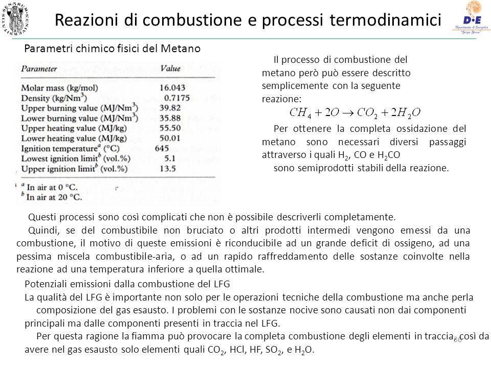 Reazioni di combustione e processi termodinamici