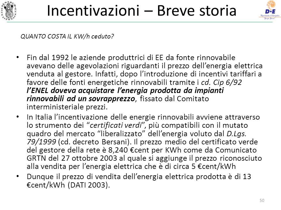 Incentivazioni – Breve storia