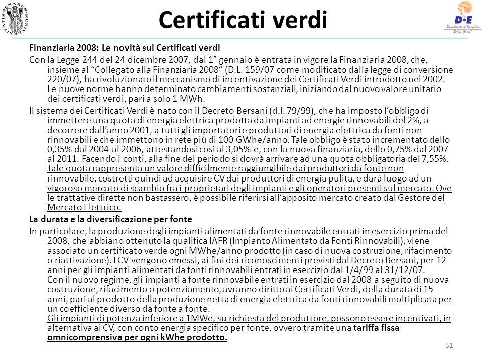 Certificati verdi Finanziaria 2008: Le novità sui Certificati verdi
