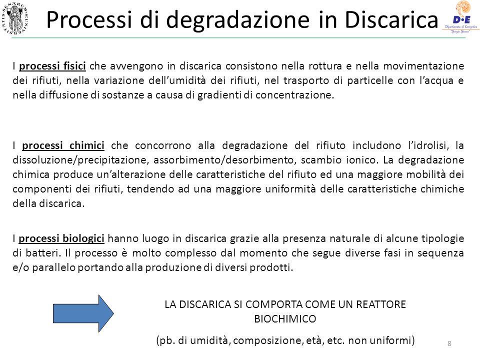 Processi di degradazione in Discarica