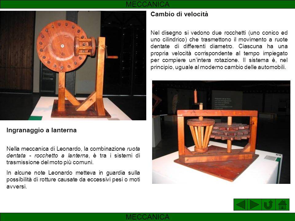 MECCANICA MECCANICA Cambio di velocità Ingranaggio a lanterna