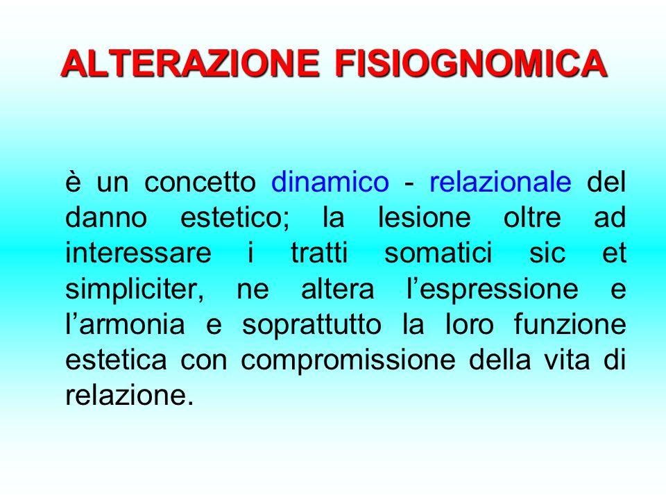 ALTERAZIONE FISIOGNOMICA