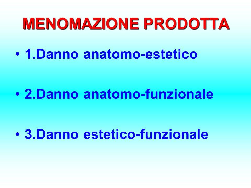 MENOMAZIONE PRODOTTA 1.Danno anatomo-estetico