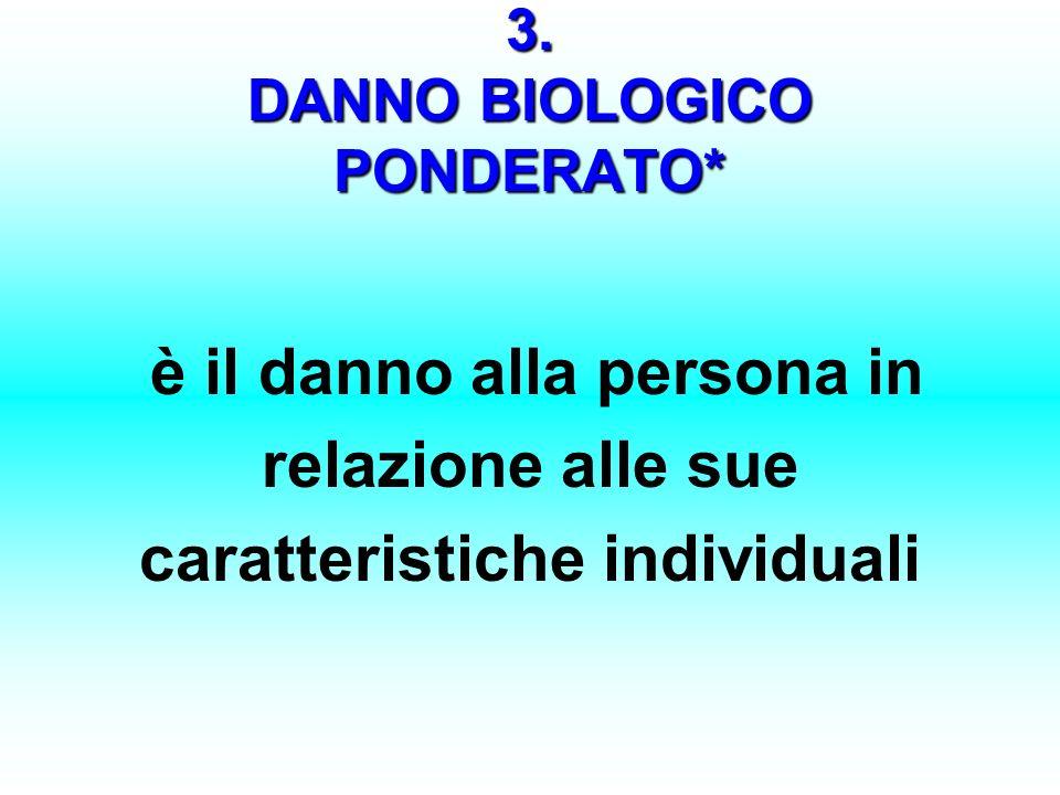 3. DANNO BIOLOGICO PONDERATO*