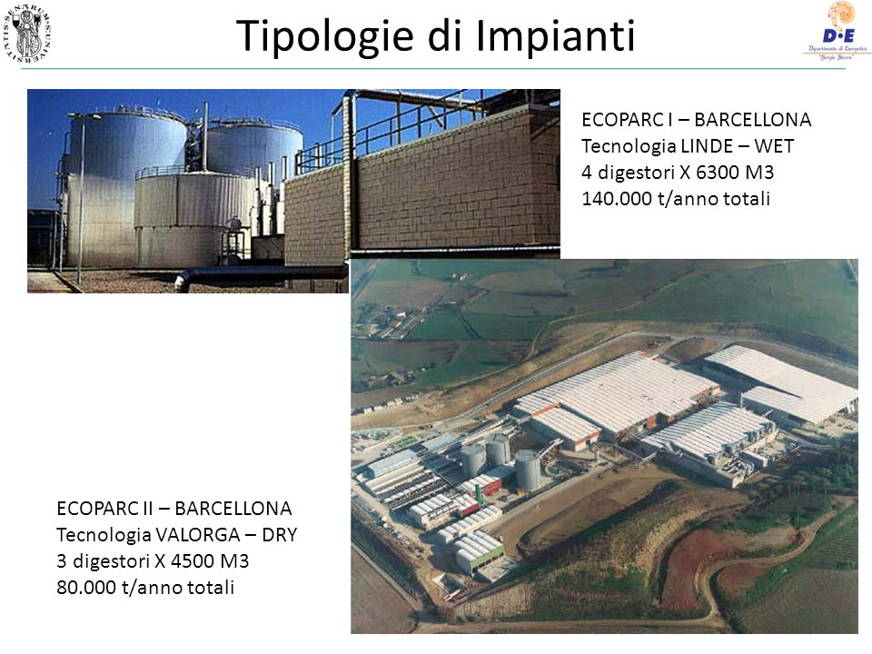 Tipologie di Impianti ECOPARC I – BARCELLONA Tecnologia LINDE – WET