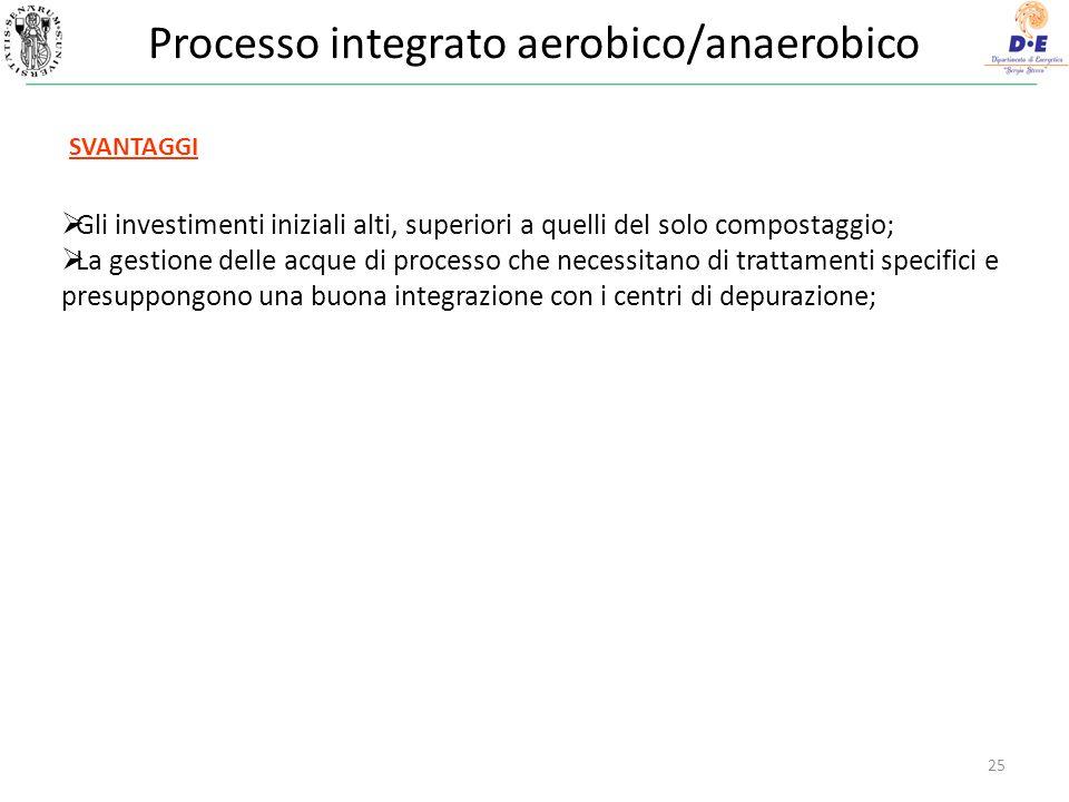 Processo integrato aerobico/anaerobico