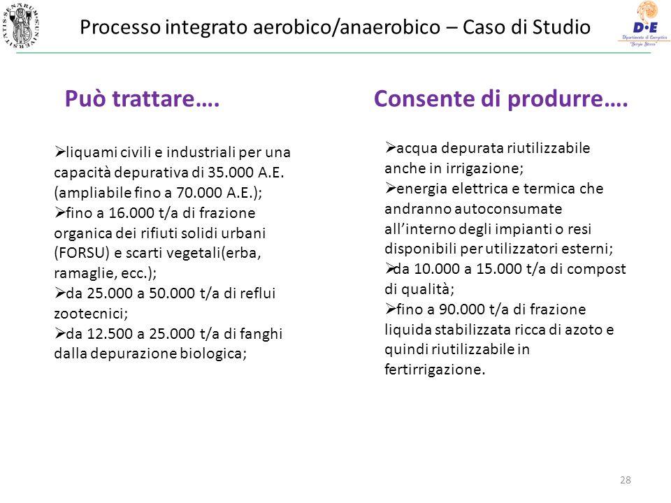 Processo integrato aerobico/anaerobico – Caso di Studio