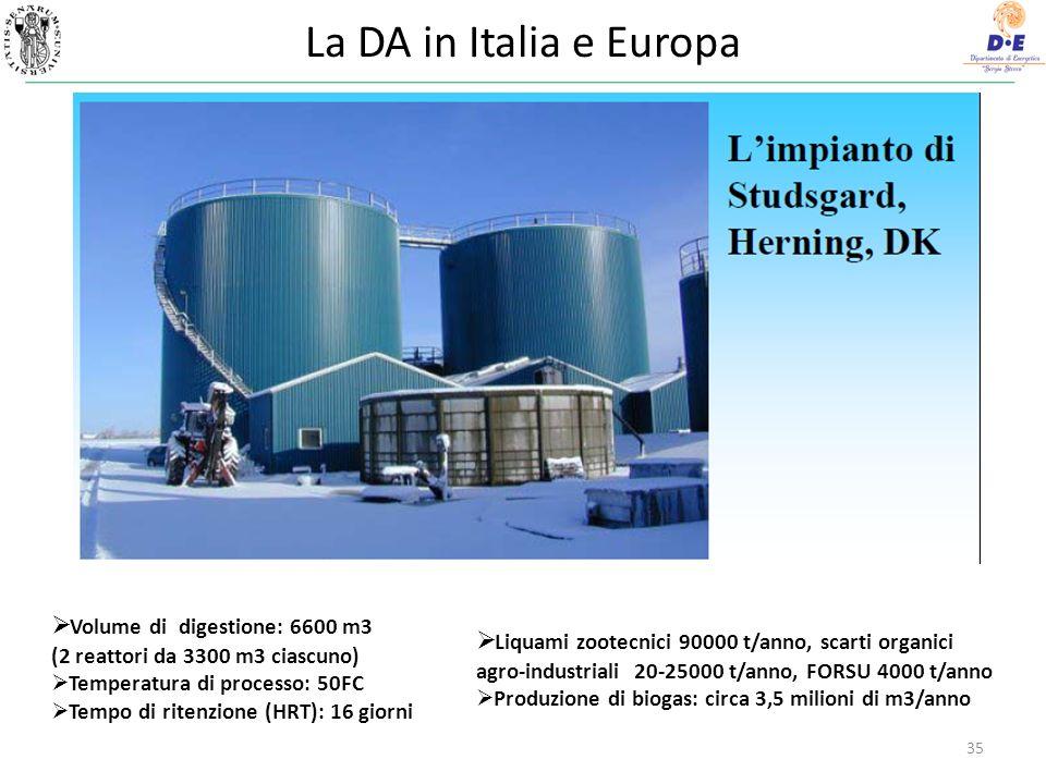 La DA in Italia e Europa Volume di digestione: 6600 m3