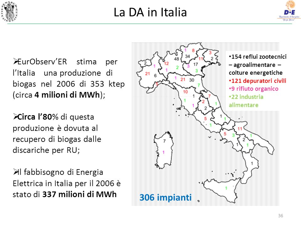 La DA in Italia 306 impianti