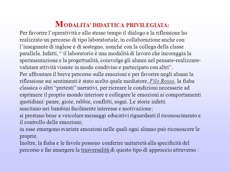 MODALITA' DIDATTICA PRIVILEGIATA: