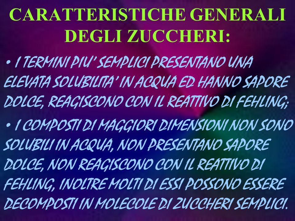 CARATTERISTICHE GENERALI DEGLI ZUCCHERI: