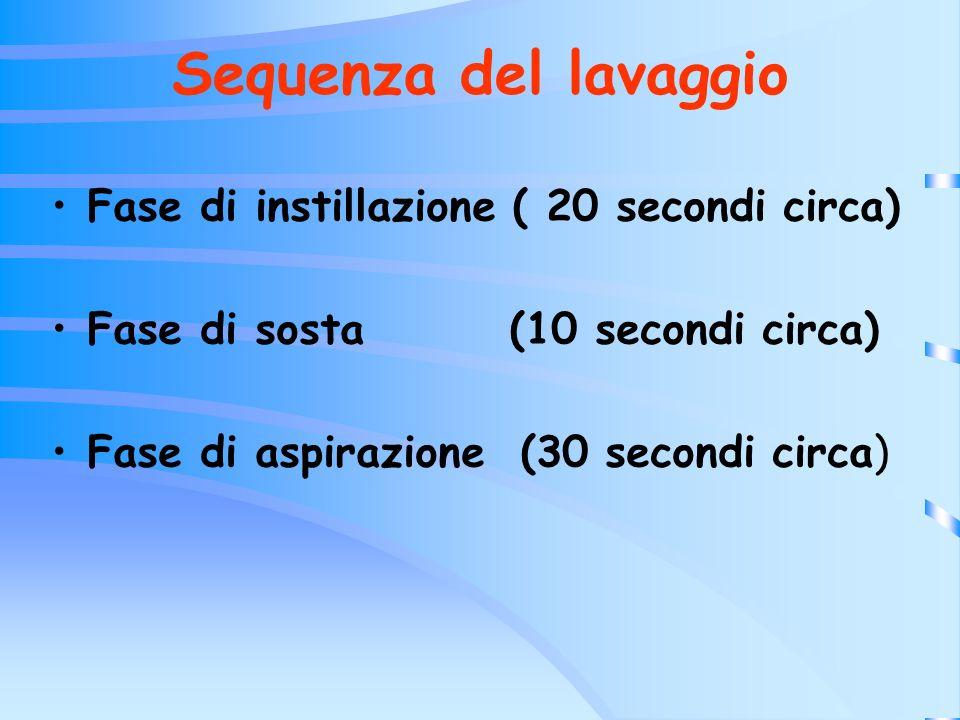 Sequenza del lavaggio Fase di instillazione ( 20 secondi circa)