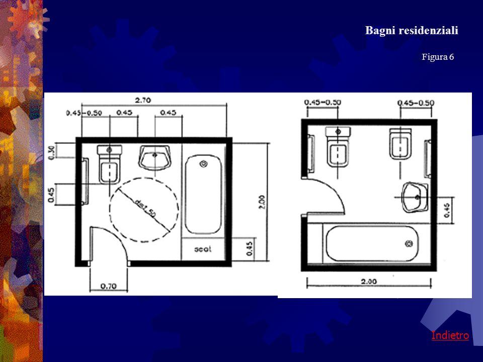 Bagni residenziali Figura 6 Indietro
