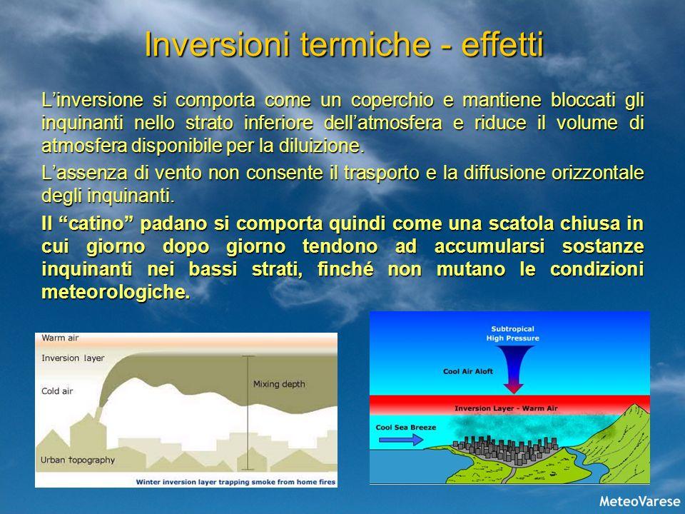 Inversioni termiche - effetti