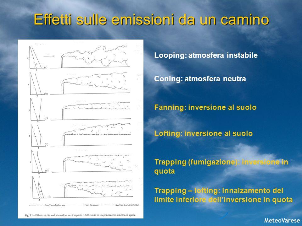 Effetti sulle emissioni da un camino