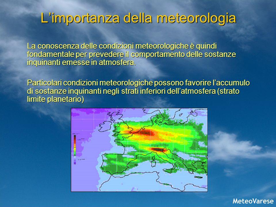L'importanza della meteorologia