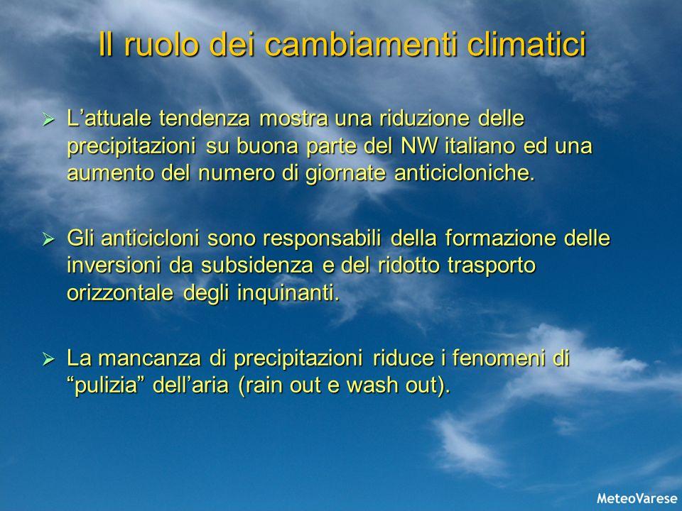 Il ruolo dei cambiamenti climatici