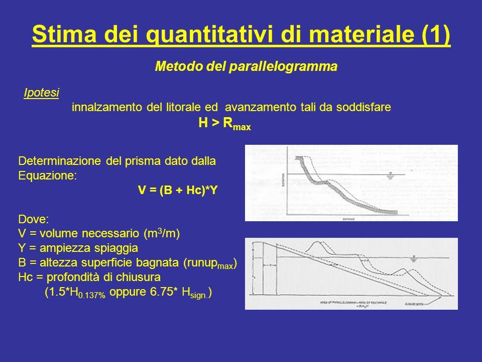 Stima dei quantitativi di materiale (1)