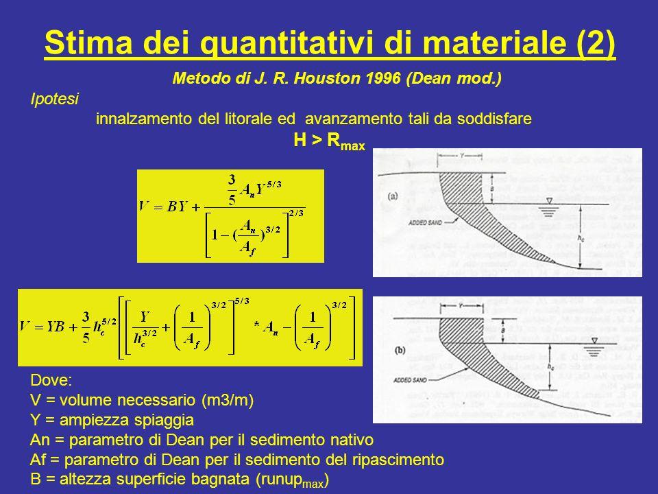Stima dei quantitativi di materiale (2)