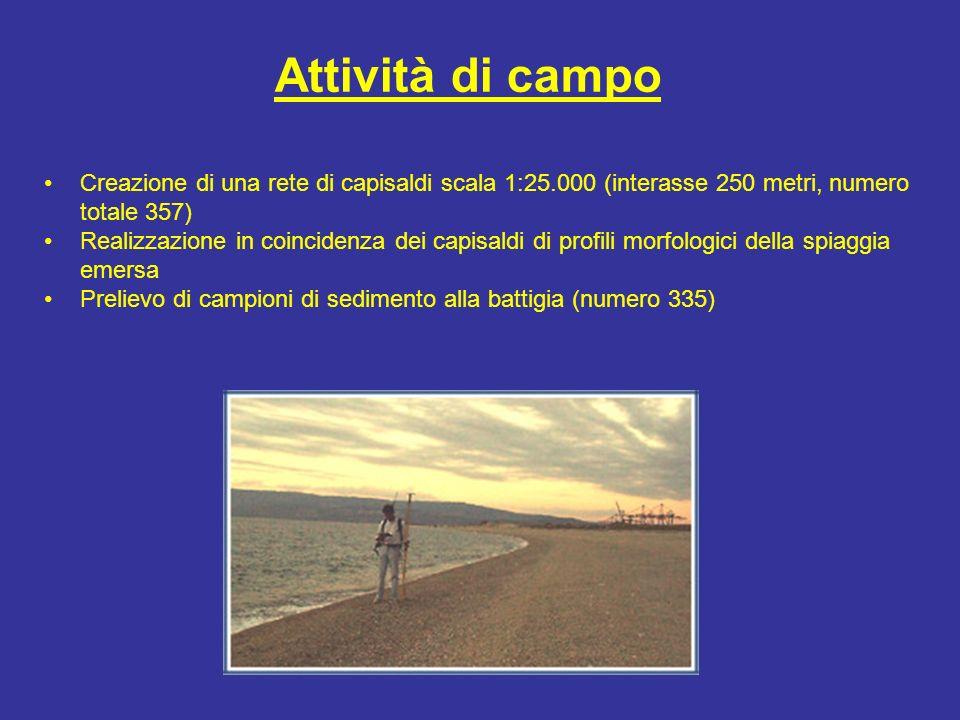Attività di campo Creazione di una rete di capisaldi scala 1:25.000 (interasse 250 metri, numero totale 357)