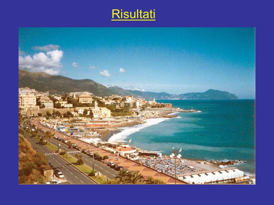 Risultati Provincia di Genova