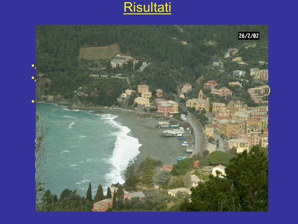 Risultati Provincia di La Spezia