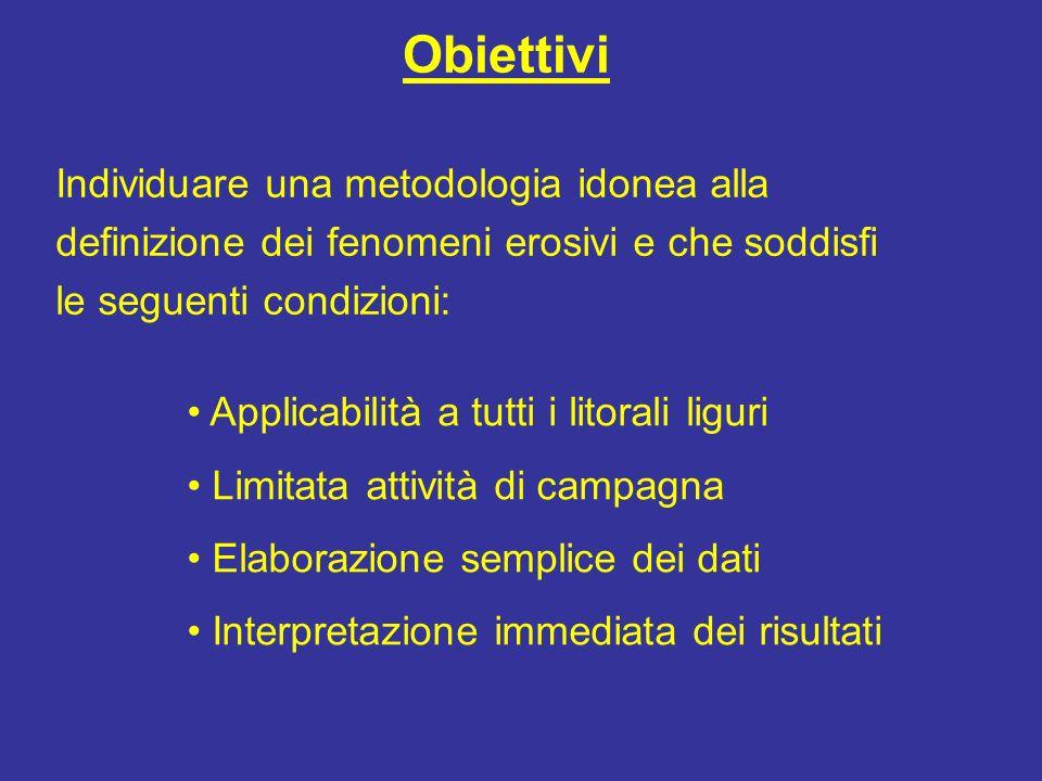 Obiettivi Individuare una metodologia idonea alla
