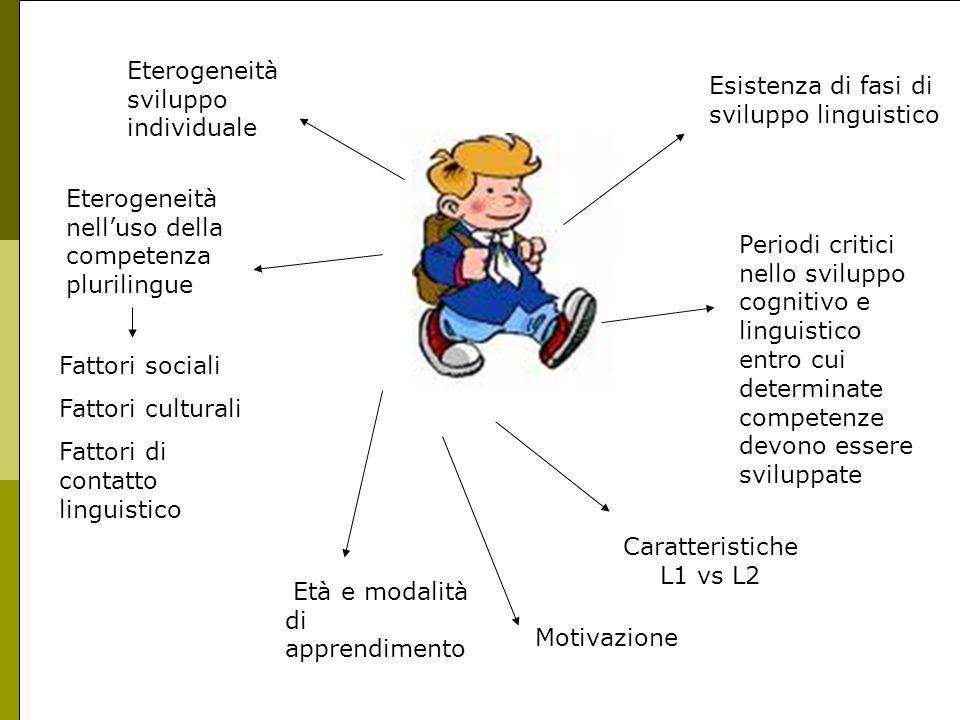 Eterogeneità sviluppo individuale
