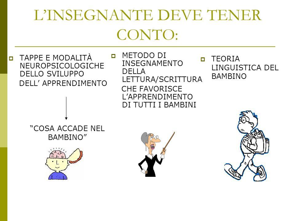 L'INSEGNANTE DEVE TENER CONTO: