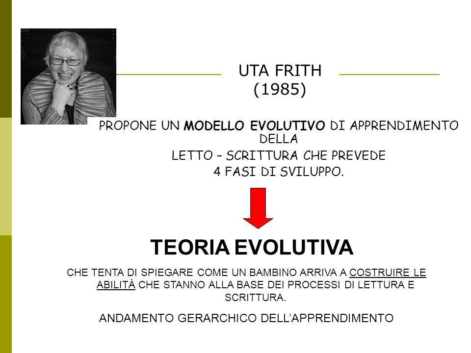 UTA FRITH (1985) PROPONE UN MODELLO EVOLUTIVO DI APPRENDIMENTO DELLA