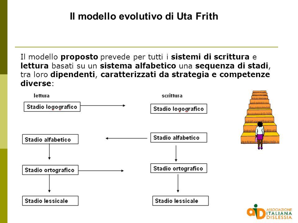 Il modello evolutivo di Uta Frith