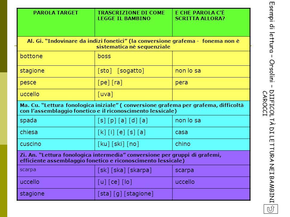 Esempi di lettura – Orsolini – DIIFICOLTÀ DI LETTURA NEI BAMBINI