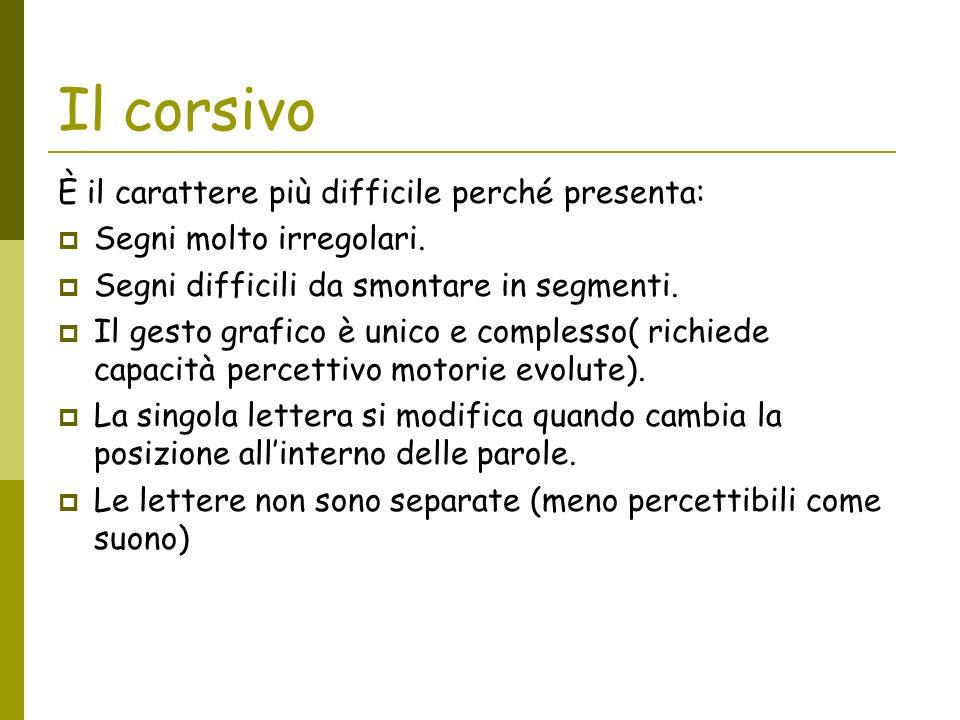 Il corsivo È il carattere più difficile perché presenta: