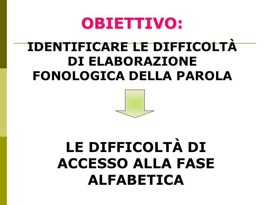 OBIETTIVO: LE DIFFICOLTÀ DI ACCESSO ALLA FASE ALFABETICA