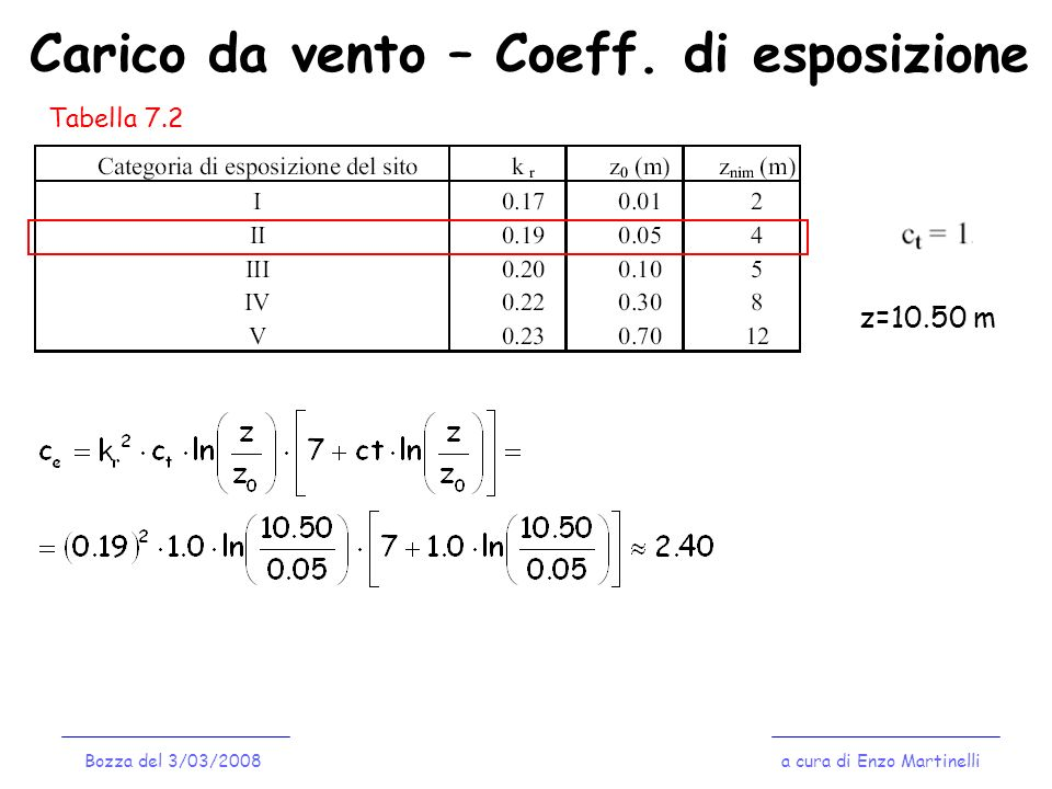 Carico da vento – Coeff. di esposizione