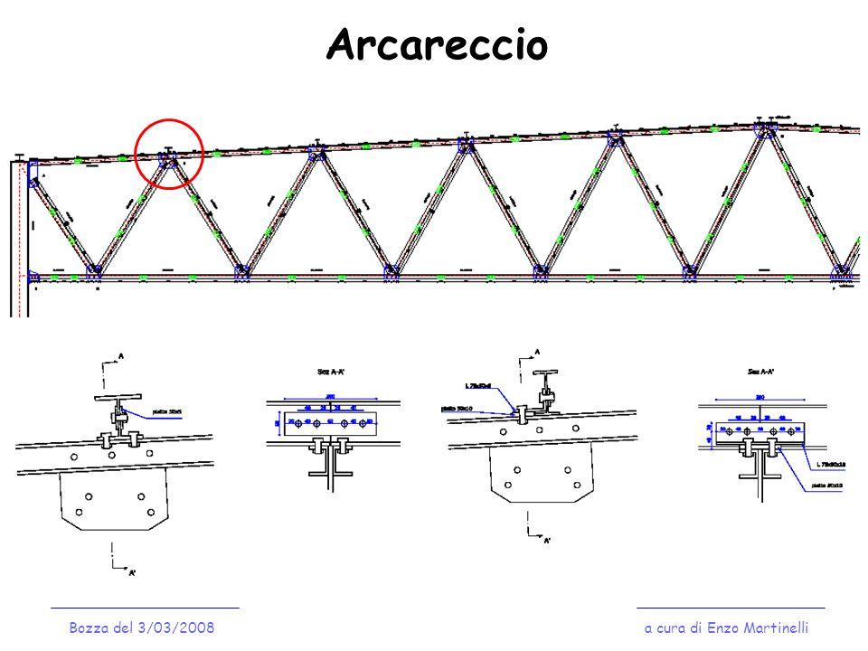 Arcareccio Bozza del 3/03/2008 a cura di Enzo Martinelli