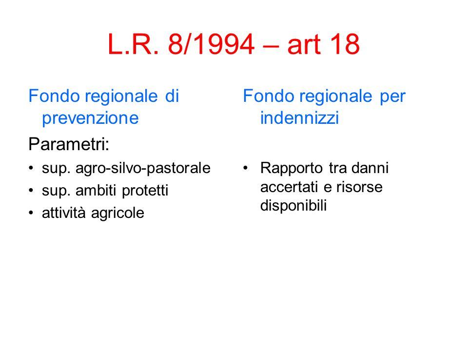 L.R. 8/1994 – art 18 Fondo regionale di prevenzione Parametri: