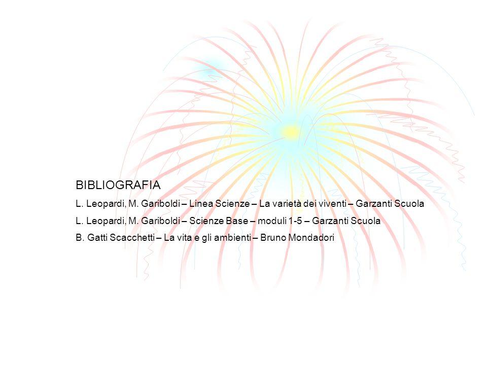 BIBLIOGRAFIA L. Leopardi, M. Gariboldi – Linea Scienze – La varietà dei viventi – Garzanti Scuola.