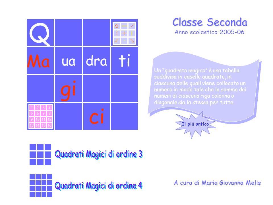 Q gi ci Ma ti ua dra Classe Seconda Quadrati Magici di ordine 3