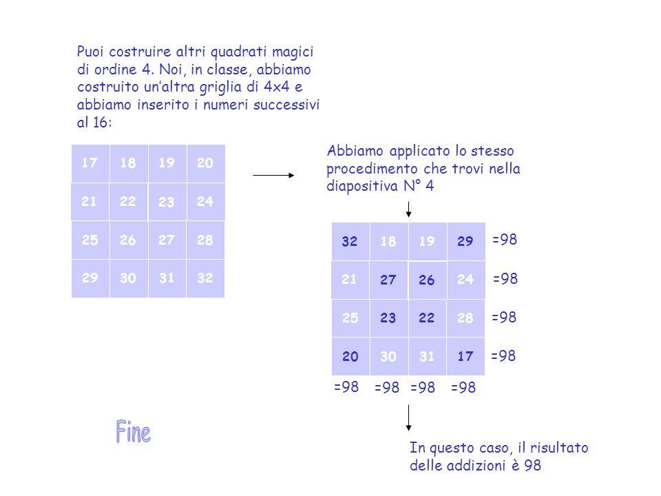 Puoi costruire altri quadrati magici di ordine 4