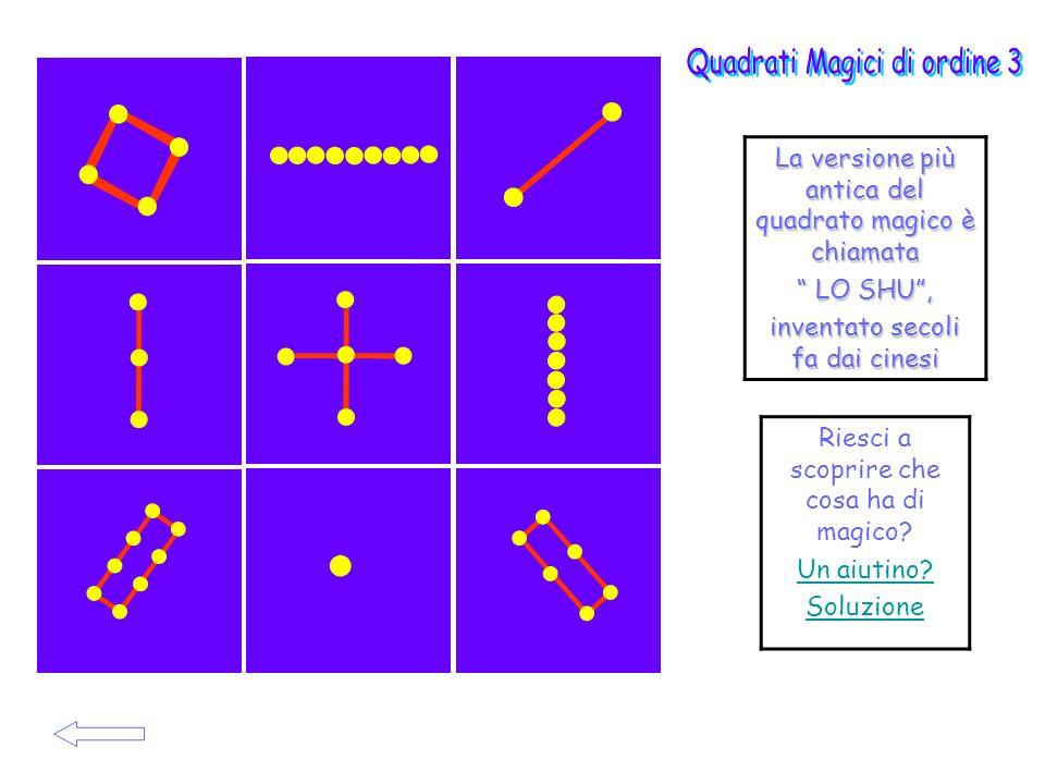 Quadrati Magici di ordine 3
