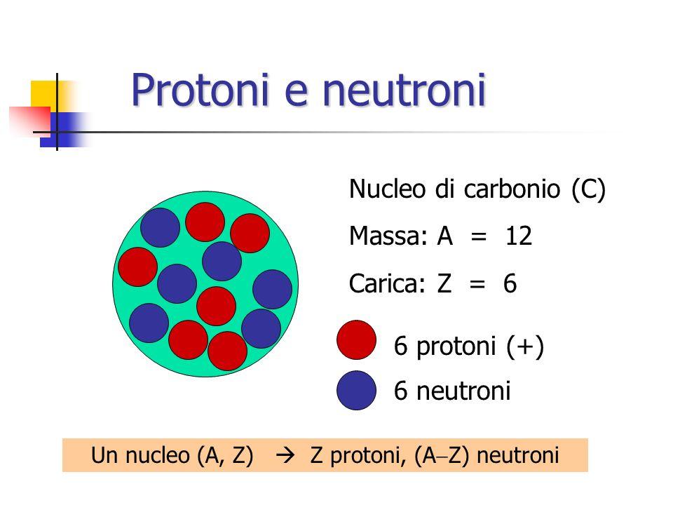 Un nucleo (A, Z)  Z protoni, (A-Z) neutroni