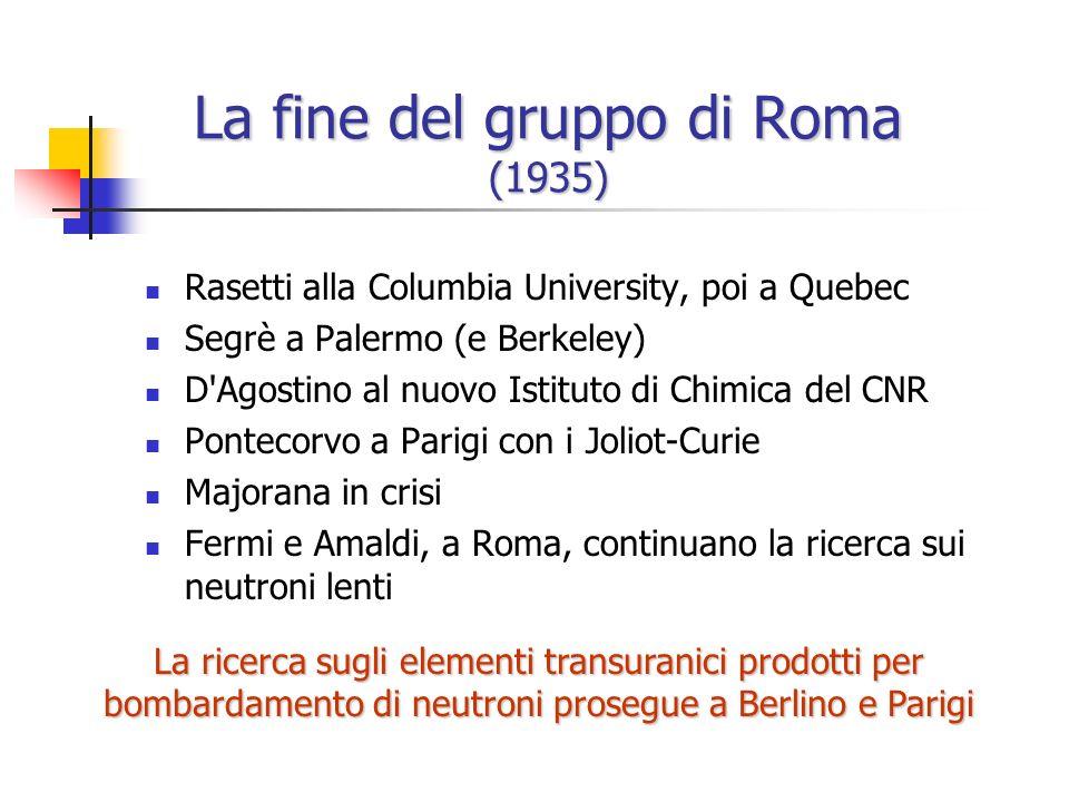 La fine del gruppo di Roma (1935)
