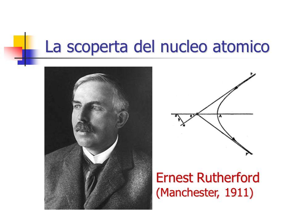 La scoperta del nucleo atomico