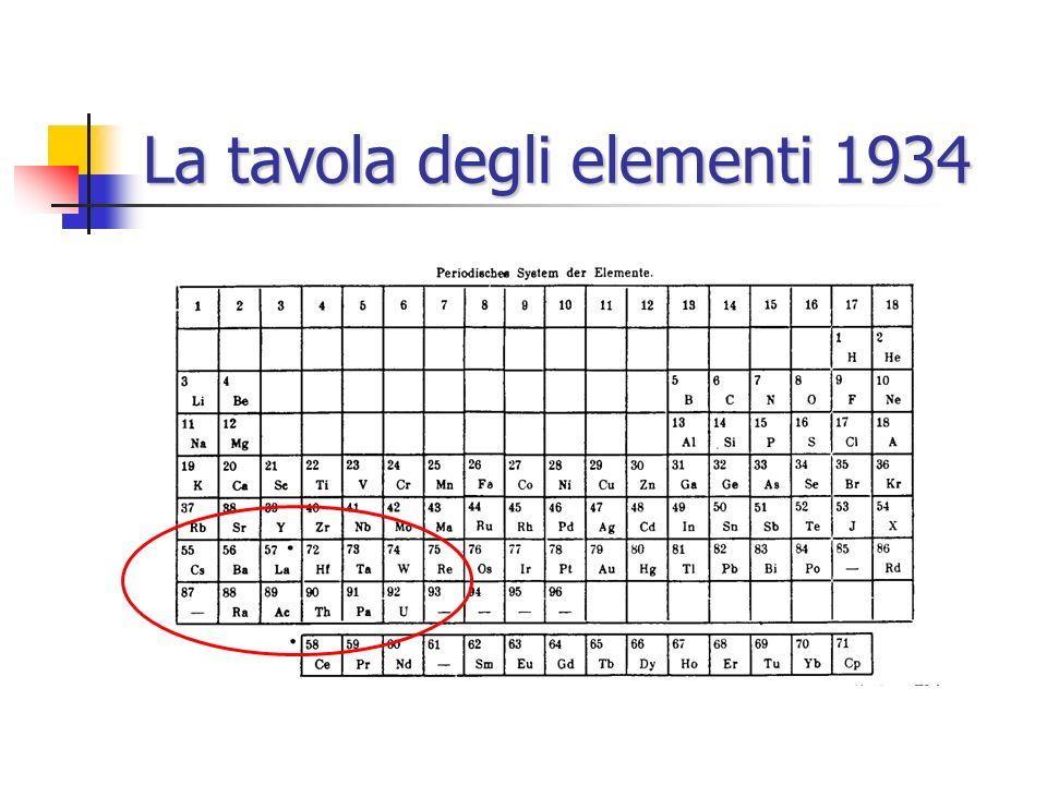 La tavola degli elementi 1934