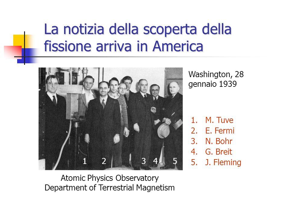 La notizia della scoperta della fissione arriva in America