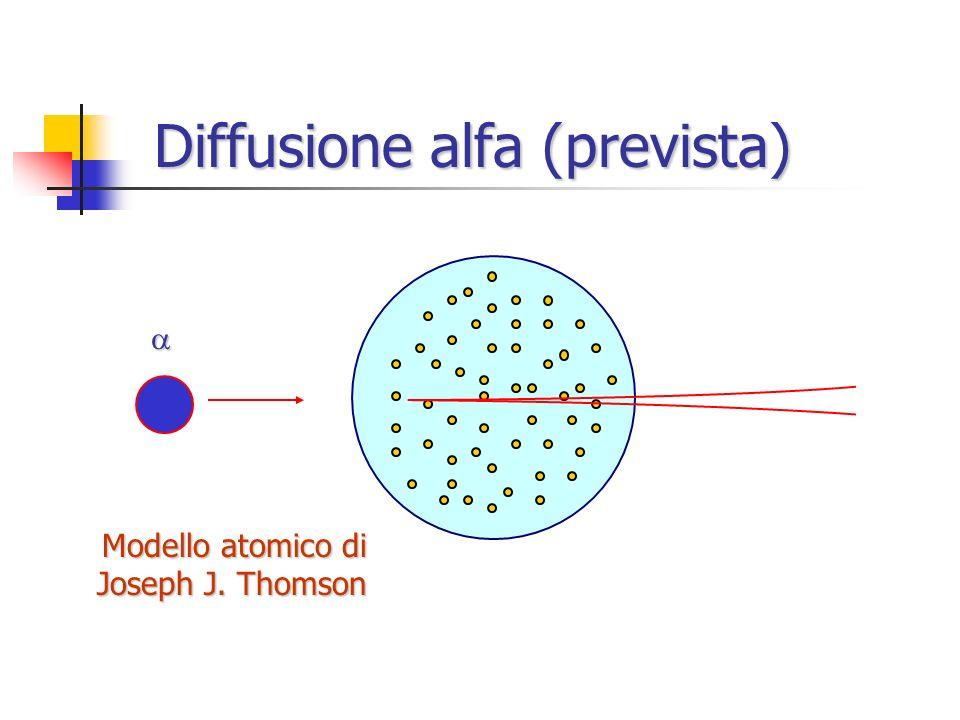 Diffusione alfa (prevista)